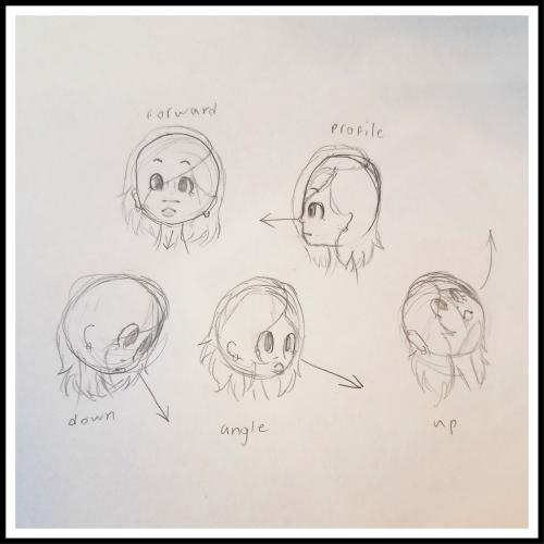 Sophia's Multi-Directional Head